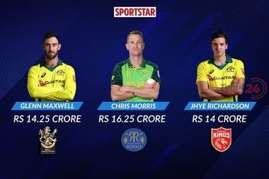 IPL 2021 auction Top 3 1jpg